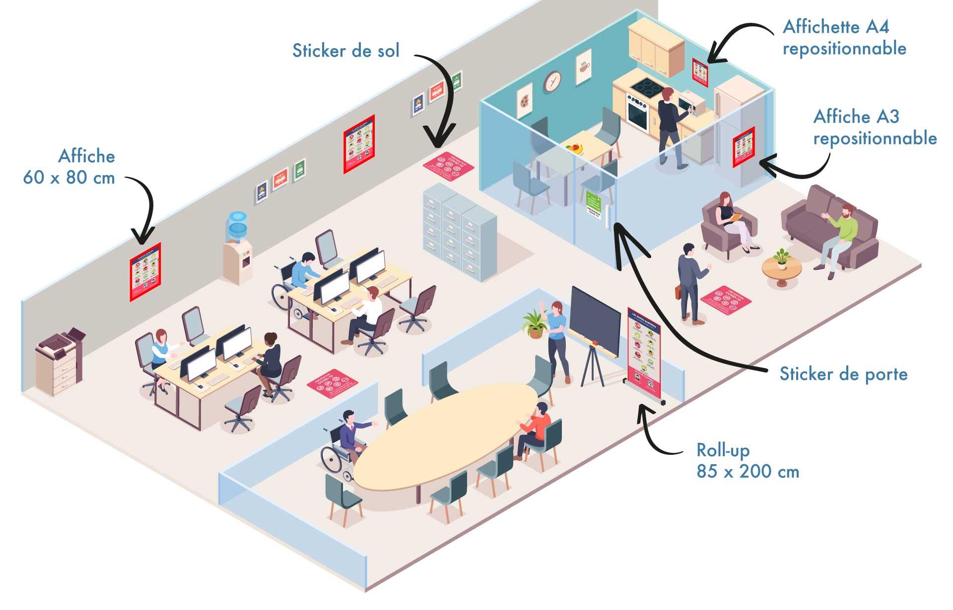 affichage prevention gestes barrières anti Covid-19 entreprise bureau